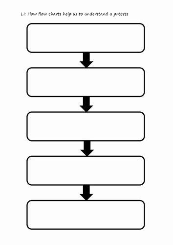 Blank Flow Chart Template Unique Simple Flow Chart Template By Annalydia Teaching Flow Chart Template Flow Chart Simple Flow Chart