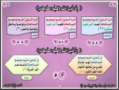 متشابهات في جزء عم Holy Quran I Am Awesome Quran