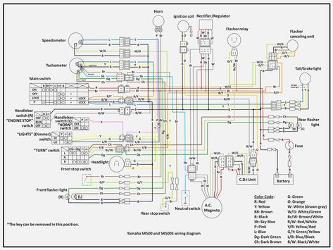 Sr500 Wiring Diagram | Wiring Diagram on