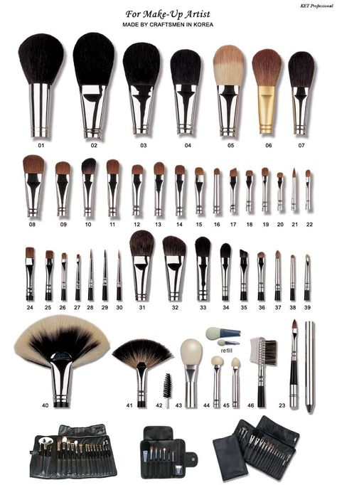 an explanation of what each brush does.