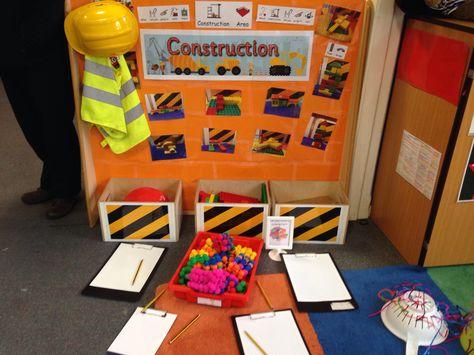 Construction Area Eyfs Prekindergarten And Kindergarten