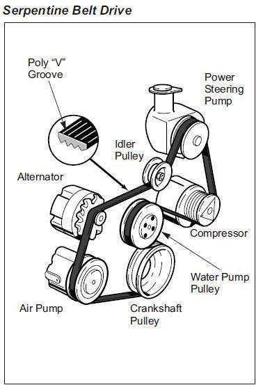 2008 Mercury Sable Engine Diagram