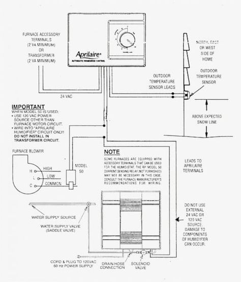 Aprilaire Humidifier Wiring Diagram | Wiring Diagram on aprilaire furnace wire harness to old, aprilaire 760 wiring schematic, aprilaire 600 wiring schematic, aprilaire automatic humidifier control wiring,