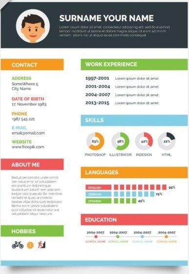 Cv Template Visual Resume Template Free Creative Resume In 2020 Cv Template Creative Resume Templates Creative Resume Template Free