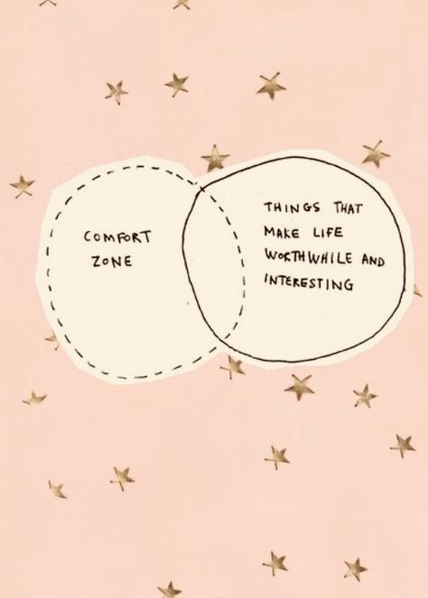 Comfort zone venn diagram. comfort zone quotes. inspiring words, Inspirational Quotes, Quotes to live by, encouraging quotes, girl boss quotes. #entrepreneur, small business, small business hacks, creative entrepreneur small business owner, solopreneur, mompreneur, creatives, online busines, business quote, Motivational Quotes