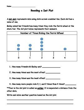 Dot Plot Worksheets Dot Plot Everyday Math Reading Graphs