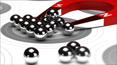 Creating an Inbound Marketing Plan That Works - Small Business Trends