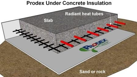 Radiant Heat In Concrete Floor Install Flooring Ideas In 2020 Concrete Floors Concrete Insulation Radiant Heat
