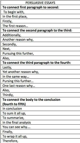 how to write a good essay college life school  how to write a good essay college life school english and college