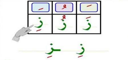 حرف الزين بالحركات Cartoon Clip Art Clip Art Cartoon Clip