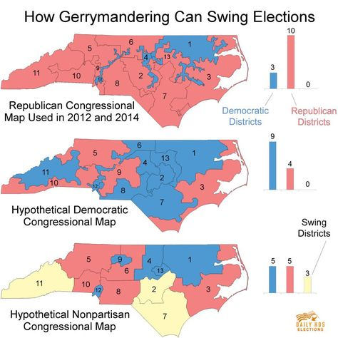 The North Carolina GOP's Power Grab Represents the End of Democracy