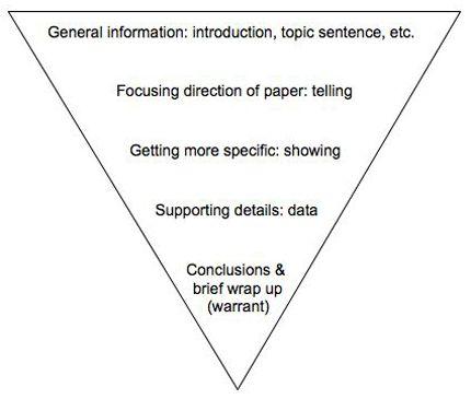 analyze pros and cons - Buscar con Google | Ingl3101 Academic ...