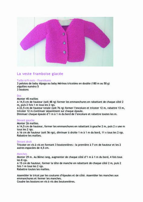 jacket months, aig 5 Source by mellecarolinec