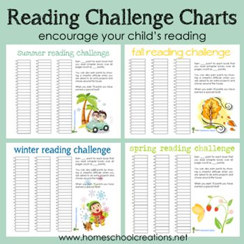 Reading challenge charts to use with children to encourage reading all year long.