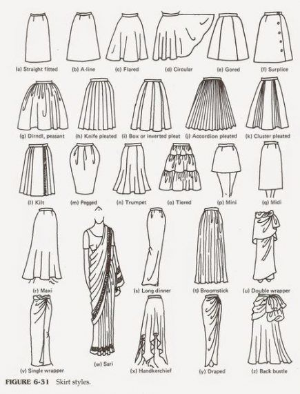 Super Fashion Design Sketches Clothing Gowns 60+ Ideas