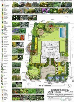 Landscape Gardening Bristol History Of Landscape Gardening Pdf Garten Grundriss Garten Landschaftsbau Landschaftsbau
