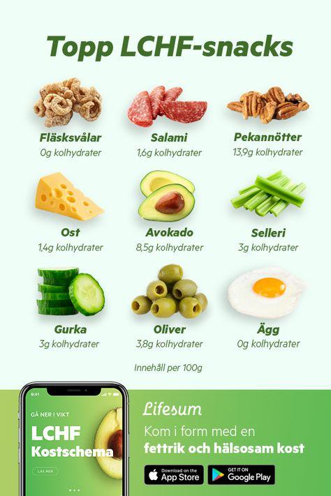att öka i vikt