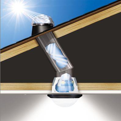 Tubular Daylighting Solar Window Light Uses Zero Electricity Solar Tube Lighting, Solar Lights, Luz Natural, Natural Light, Energy Saving Tips, Save Energy, Earthship, Alternative Energy, Next At Home