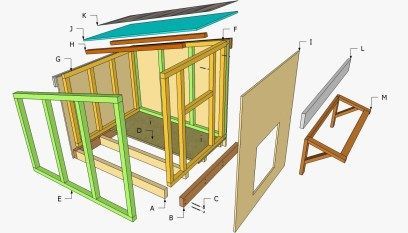 Diy Dog House Plans New Dog House Blueprints Pdf Awesome Dog House