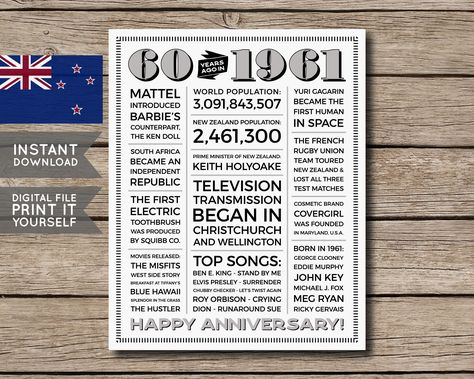 Nz 60th Anniversary Poster 60th Anniversary Gift 60th Etsy Anniversary Sign 40th Anniversary Gifts 60th Anniversary Gifts