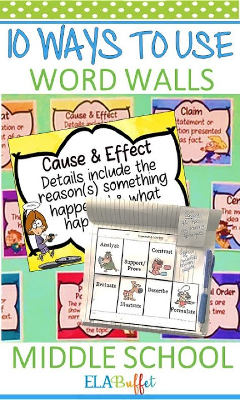 10 Ways to Use a Word Wall for Vocabulary Acquisition