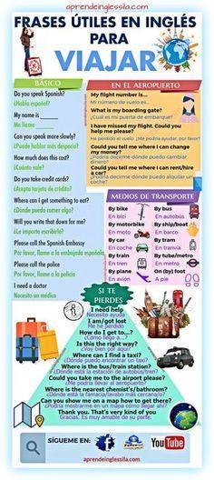 12 Frases útiles Para Viajar Ingles Para Viajar Inglés