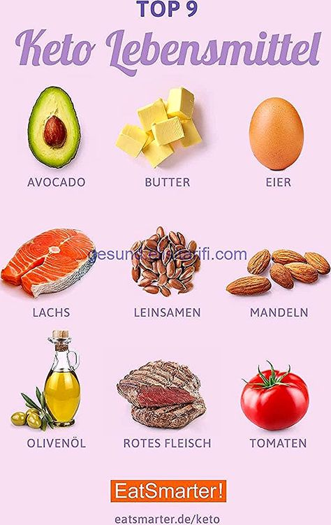Pin-basierte Diät