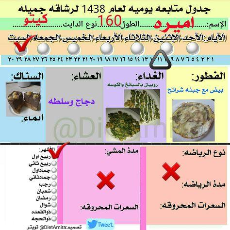 Pin By Norah Alahmari On تحدي Twitter Tweet