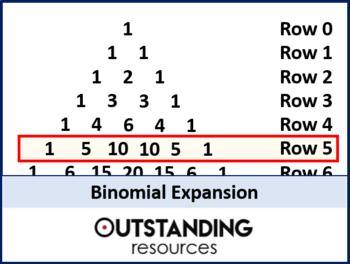 Binomial Expansion Or Binomial Theorem Resources Goruntuler Ile