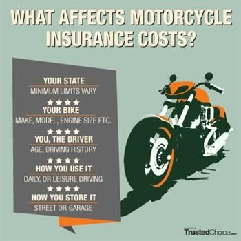 Need Motorcycle Insurance Here S A Great Infograph From