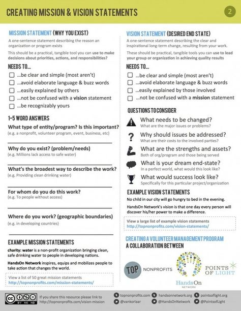 Mission & Vision Worksheet (IMG)   University Leadership ...