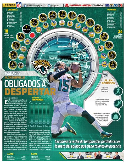 Jaguares de Jacksonville