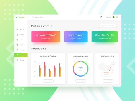 Dashboard Promotion Page (white version)