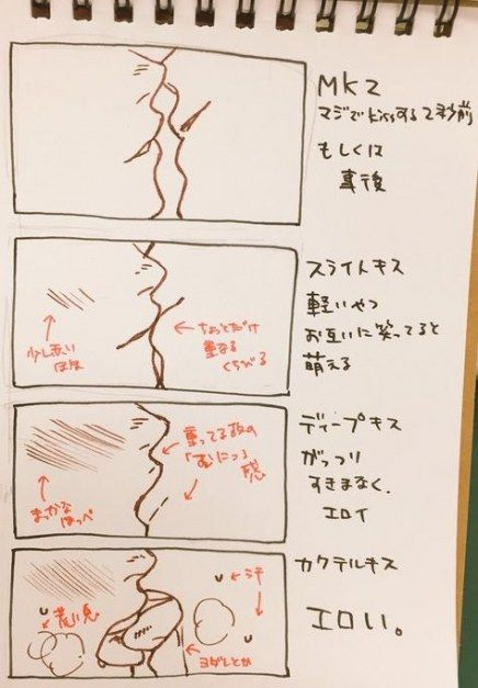 Drawing Reference Kiss 42 Ideas Drawing Drawings Drawing Reference