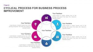 If you want, you can use the entire set readily. Powerpoint Templates Powerpoint Presentation Templates Slidebazaar Process Improvement Business Process Best Powerpoint Presentations