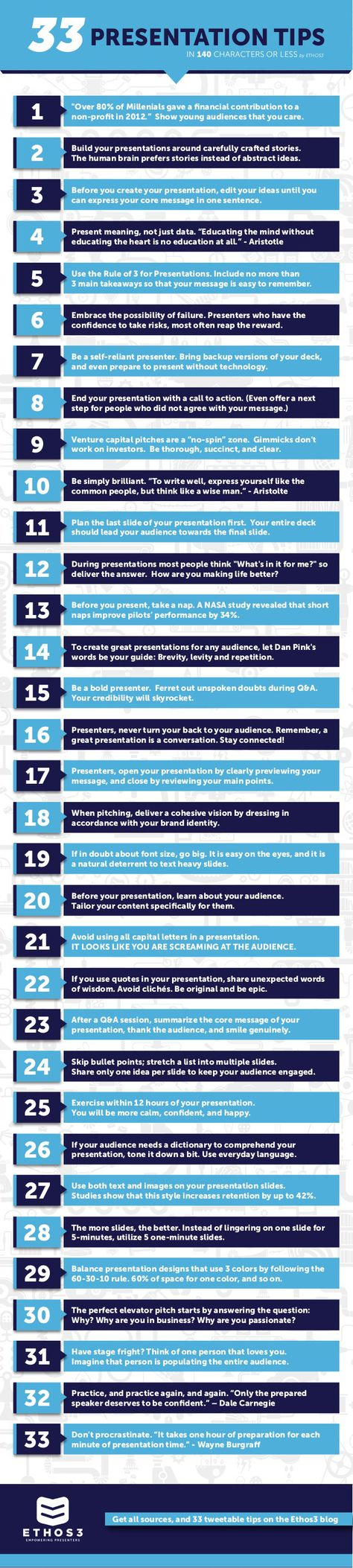 33 Presentation Tips