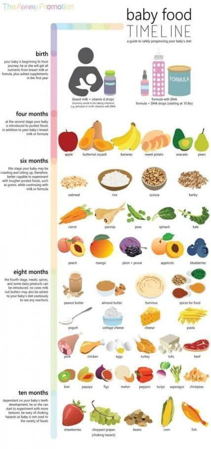 New baby food chart by age births 34 Ideas - Baby - #age #Baby #Births #C... - Babyfood Recipes - #age #Baby #babyfood #births #Chart #Food #Ideas #Recipes #babyfoodbyage