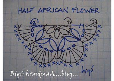 Metade do square da flor africana