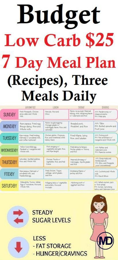 Budget Low Carb 25 Seven Day Meal Plan Recipes Three Meals Daily Budgeting Ketogenic Diet Meal Plan Diabetic Diet Meal Plan
