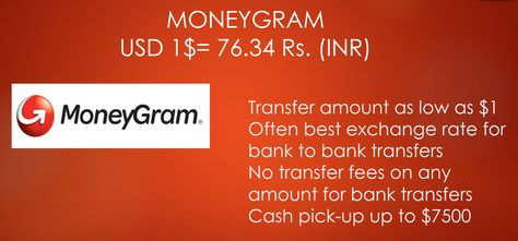 62 Best Compare Money Transfer