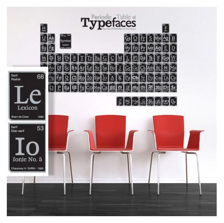 CB Insights is back from the lab with a new periodic table, this - new periodic table app.com