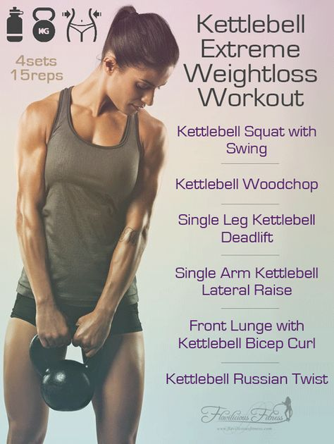 Kettlebell Extreme Weight Loss Workout (Workout Wednesday) - Exercises for Women & Female Fitness by Flavia Del Monte - Flavia Del Monte's Female Fitness Blog