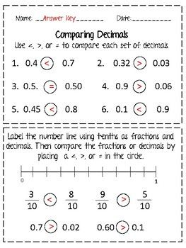 Comparing Decimals Tenths And Hundredths Worksheet Comparing