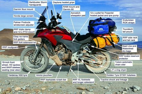 Rallylabel Adventure Motorcycle Camping Motorcycle Adventure Travel Adventure Motorcycle Gear