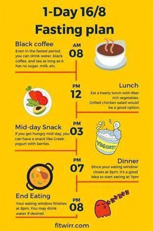 ginger calories ketogenic diet
