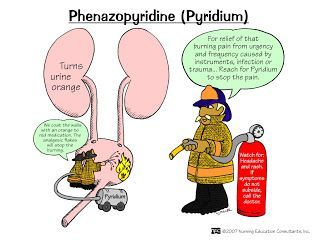 Pharm Mnemonics Pharmacology Nursing Neonatal Nurse Nursing