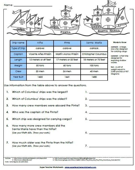 Columbus Day Worksheet Nina Pinta And Santa Maria Social Studies Worksheets History Worksheets Homeschool Social Studies