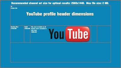 Youtube Profile Channel Header Template Example Youtube Banner Template Youtube Banners Banner Template