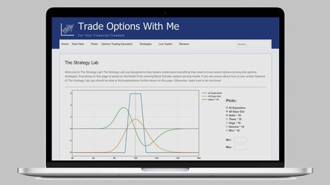The Strategy Lab Is The Research Tool For Option Strategists