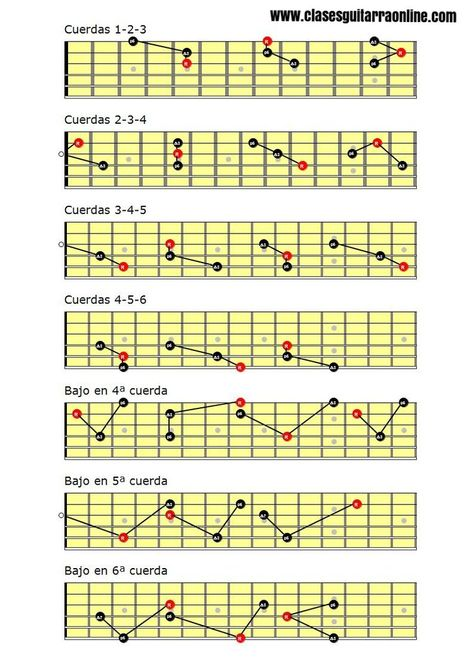 28 best chord gitar images on Pinterest | To play, Guitar classes ...